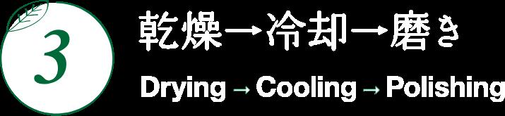 乾燥→冷却→磨き